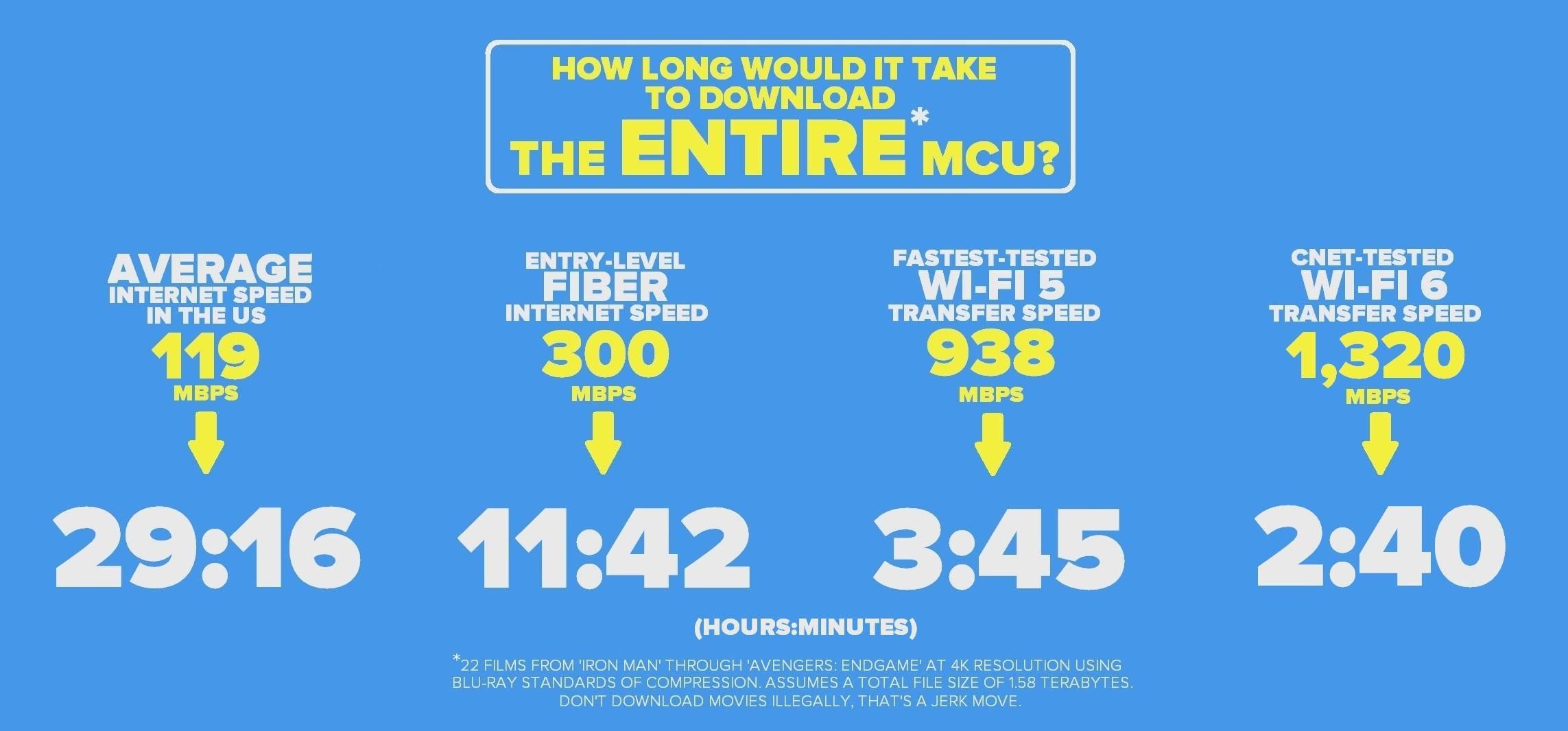 5G и WiFi 6: когда две сетевые технологии лучше, чем одна - 2