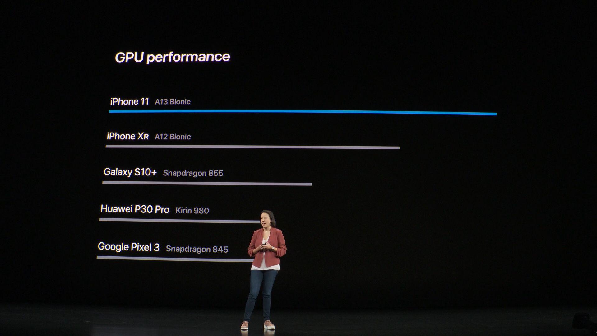 Apple представила iPhone 11, который почти вдвое быстрее любого Android-смартфона - 2