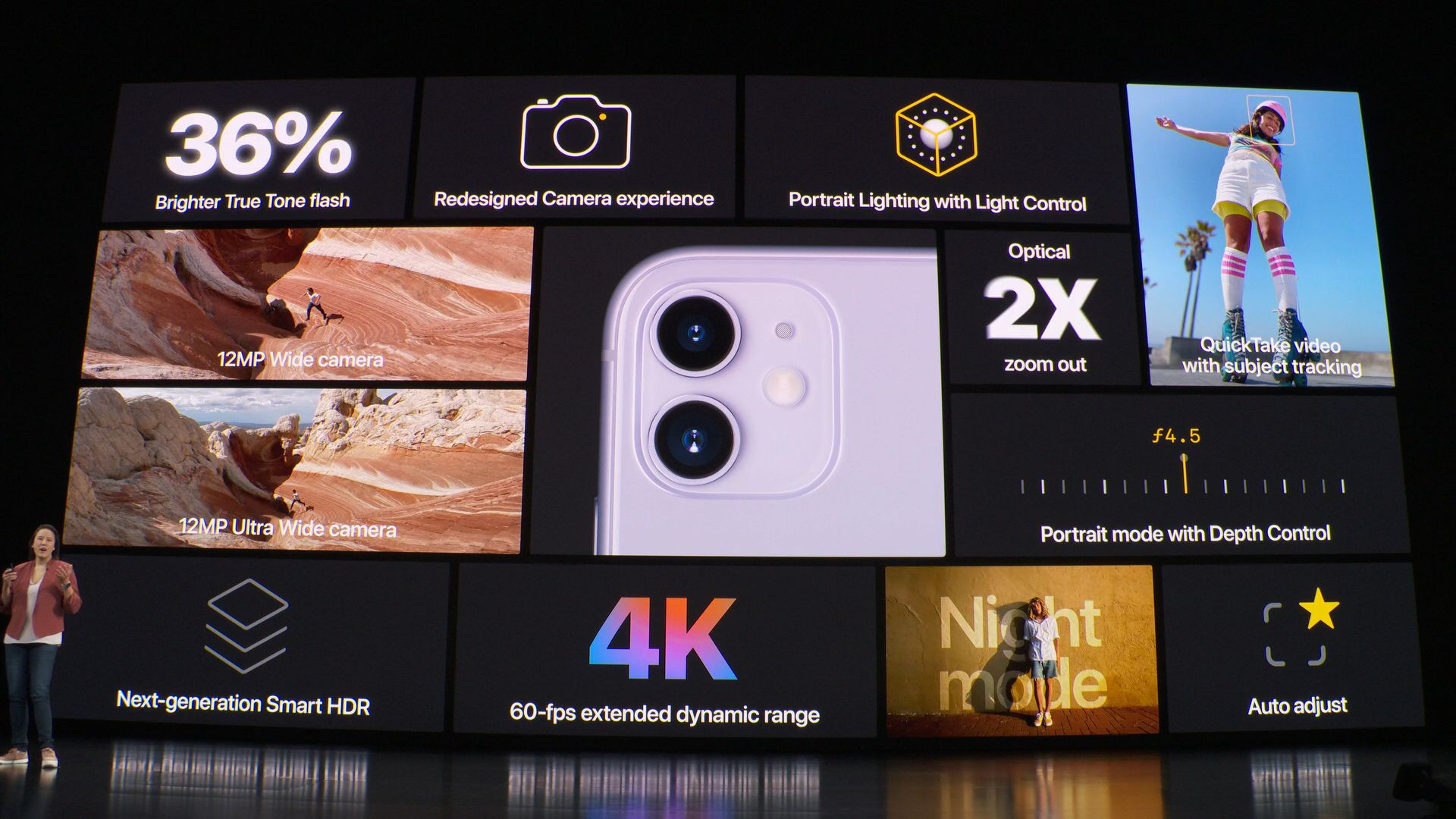 Apple представила iPhone 11, который почти вдвое быстрее любого Android-смартфона - 6