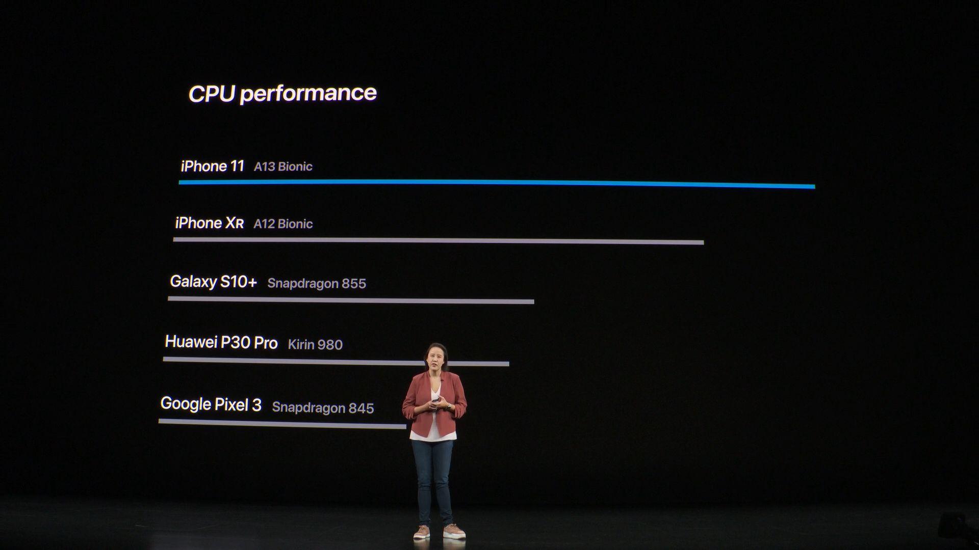 Apple представила iPhone 11, который почти вдвое быстрее любого Android-смартфона - 1