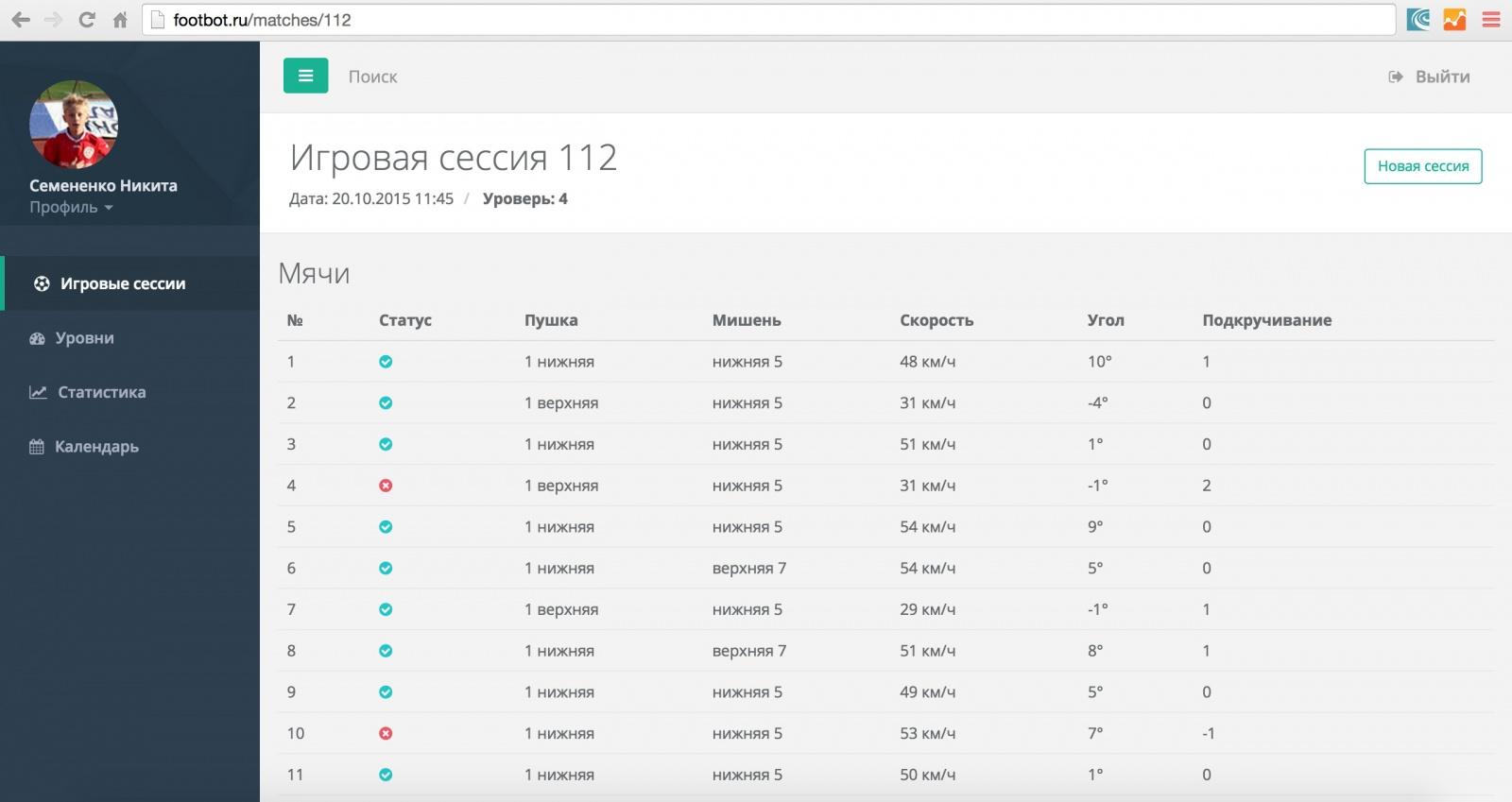 Стартапы в российском футболе: они существуют - 4