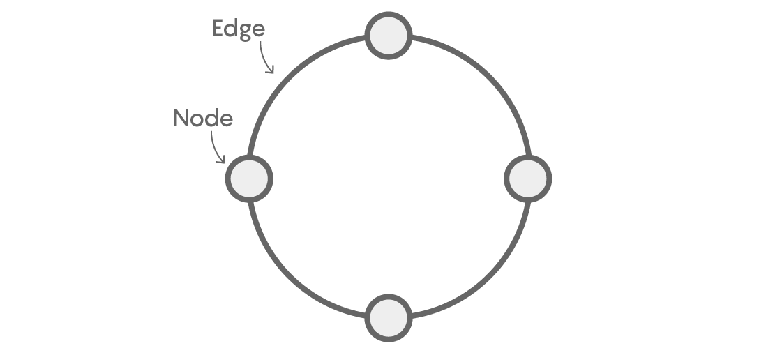 Как правильно раскрашивать многочлены - 12