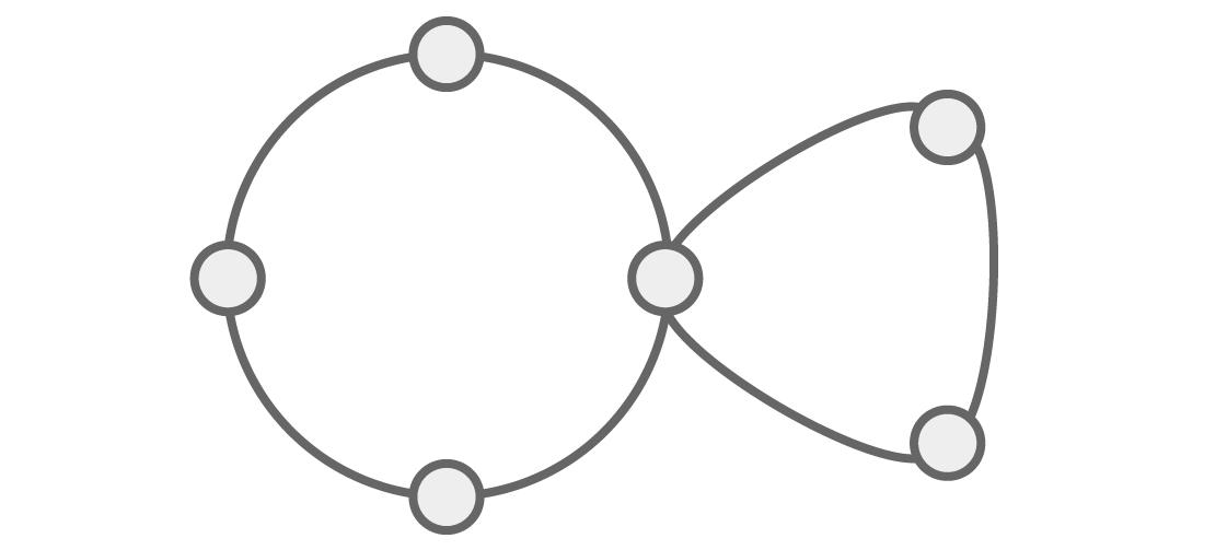 Как правильно раскрашивать многочлены - 14