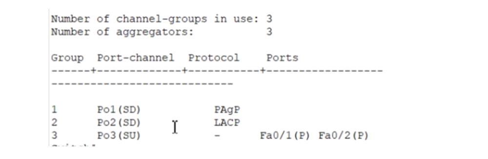 Тренинг Cisco 200-125 CCNA v3.0. День 38. Протокол EtherChannel для 2 уровня OSI - 22