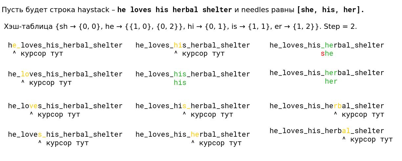 Умные алгоритмы обработки строк в ClickHouse - 6