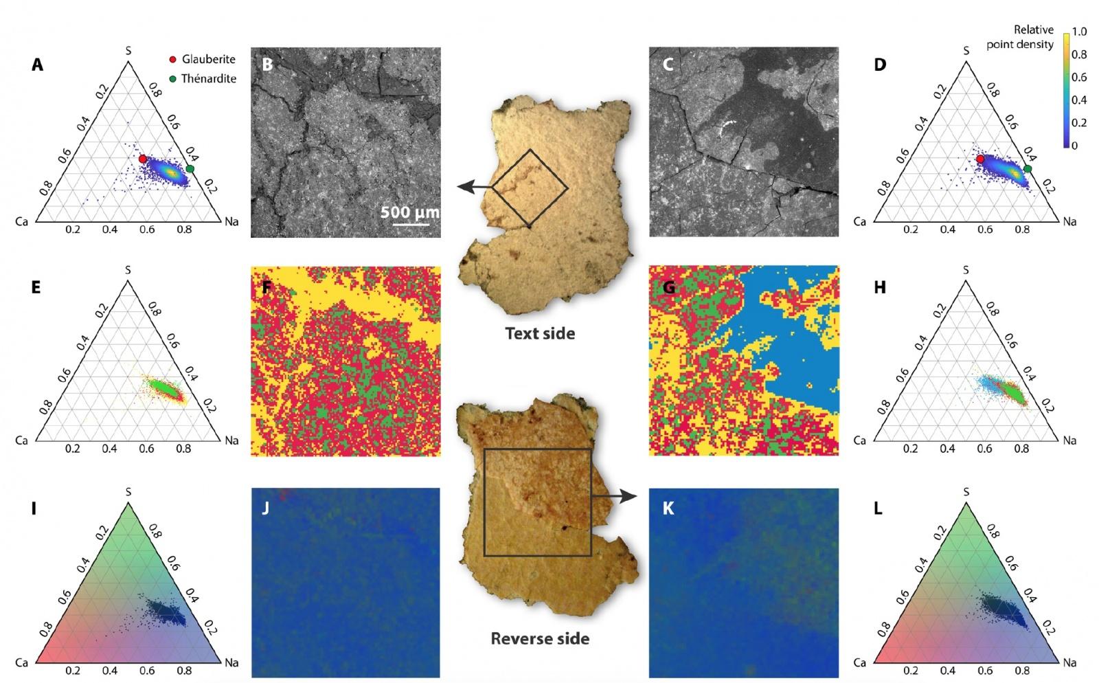 Рукописи не горят: секрет долговечности свитков Мертвого моря, датируемых 250 годом до н.э - 11