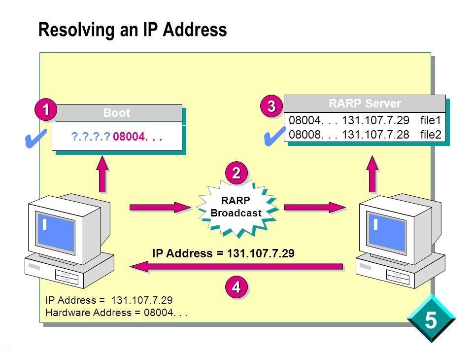 [Конспект админа] Как подружиться с DHCP и не бояться APIPA - 3