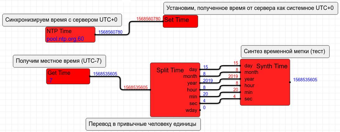 ShIoTiny: часы без пружины или реальное время и как с ним работать - 8