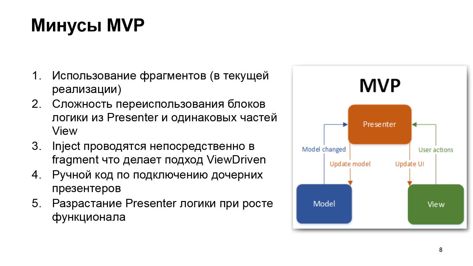 Как мы внедряли архитектуру RIBs. Доклад Яндекс.Такси - 4