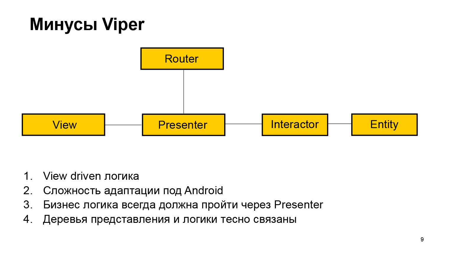 Как мы внедряли архитектуру RIBs. Доклад Яндекс.Такси - 5