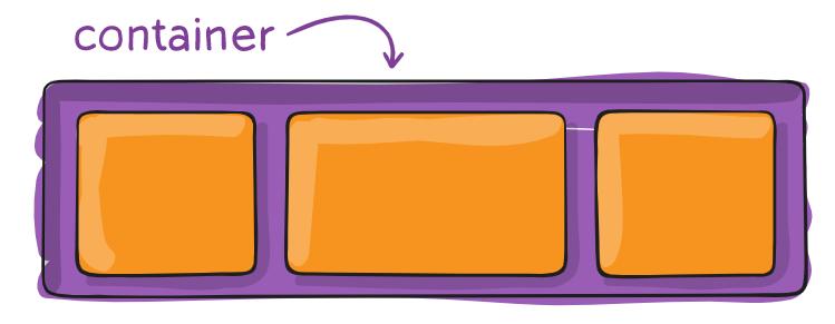 Полное руководство по Flexbox - 2