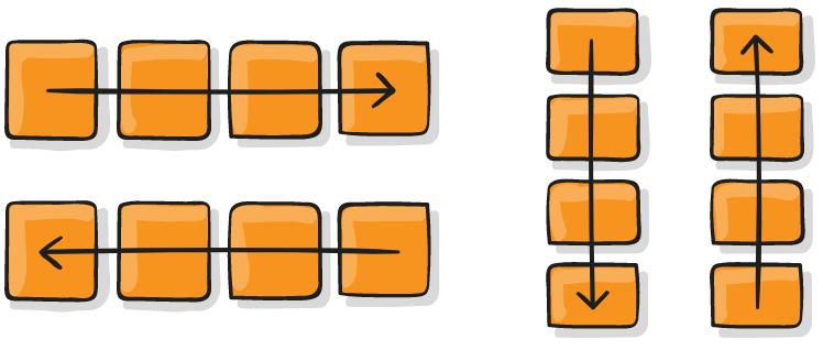 Полное руководство по Flexbox - 3