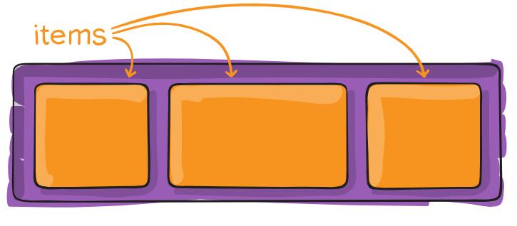 Полное руководство по Flexbox - 8