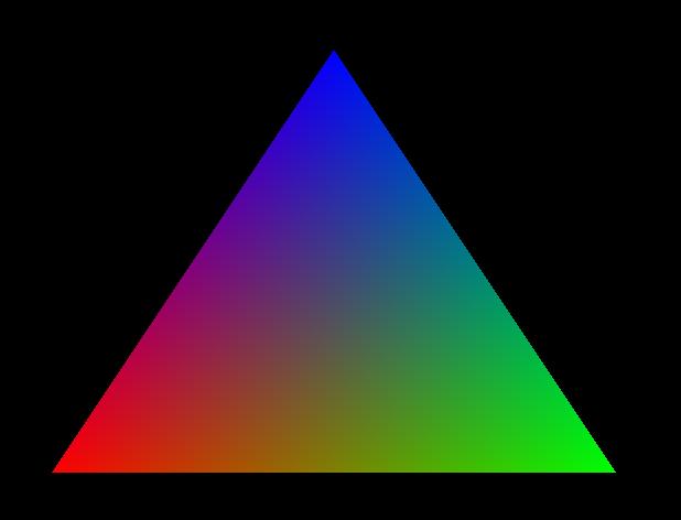 Рендеринг 3D графики с помощью OpenGL - 5