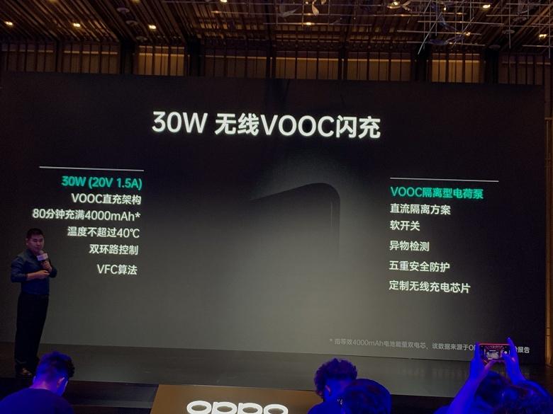 Oppo VOOC Flash Charge — ещё одна технология очень быстрой беспроводной зарядки