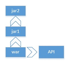 Подборка психологических и нетипичных технических вопросов с собеседований Java-разработчика - 6