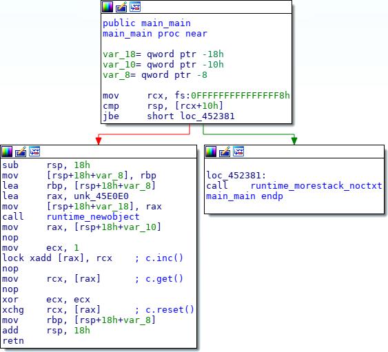 Встраиваемые функции в Go - 3