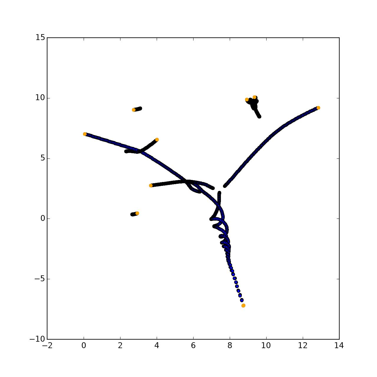 Элементарная симуляция кастомного физического взаимодействия на python + matplotlib - 6