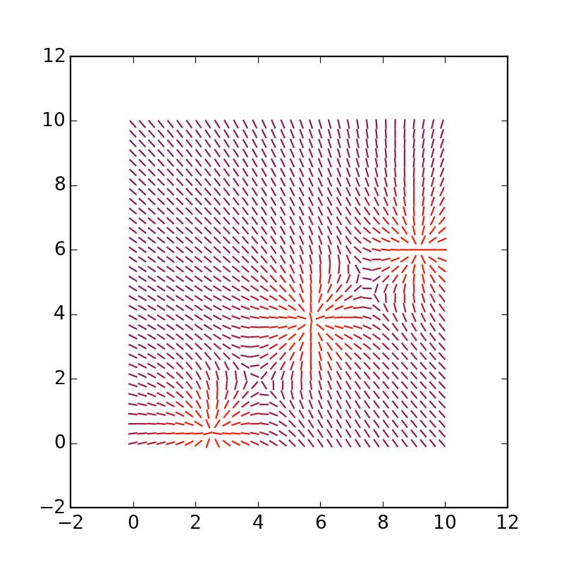 Элементарная симуляция кастомного физического взаимодействия на python + matplotlib - 7