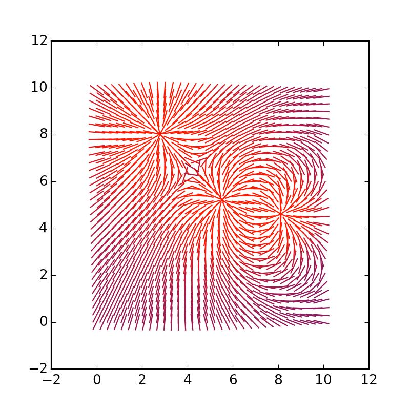 Элементарная симуляция кастомного физического взаимодействия на python + matplotlib - 8