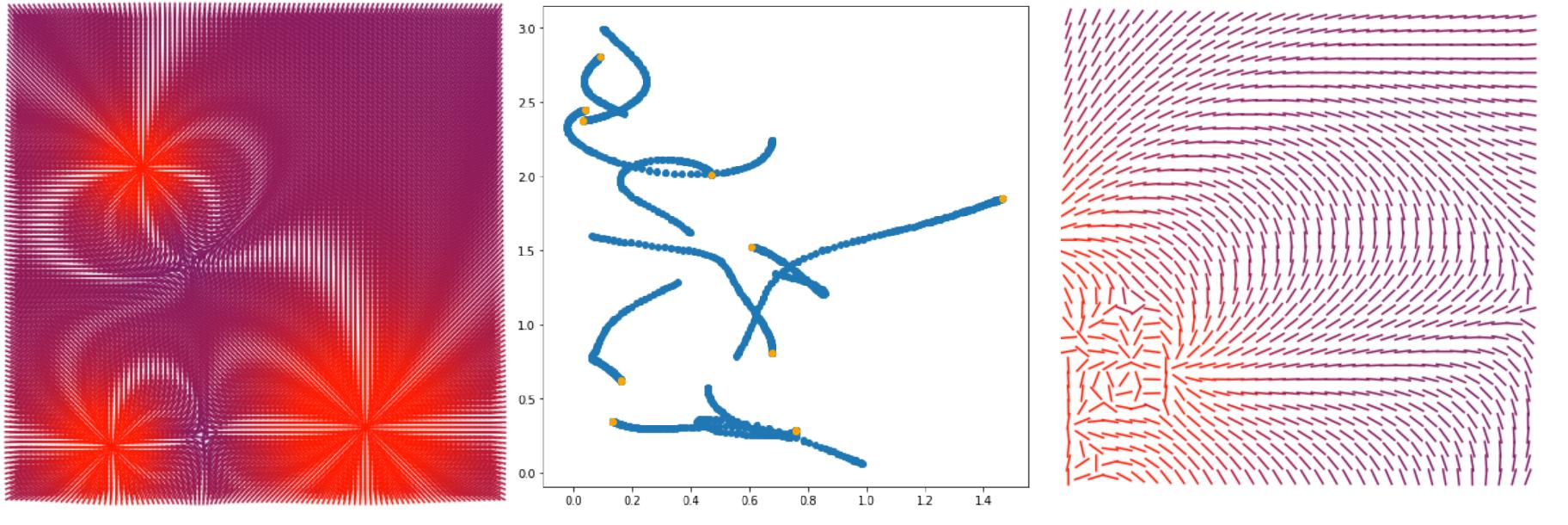 Элементарная симуляция кастомного физического взаимодействия на python + matplotlib - 1