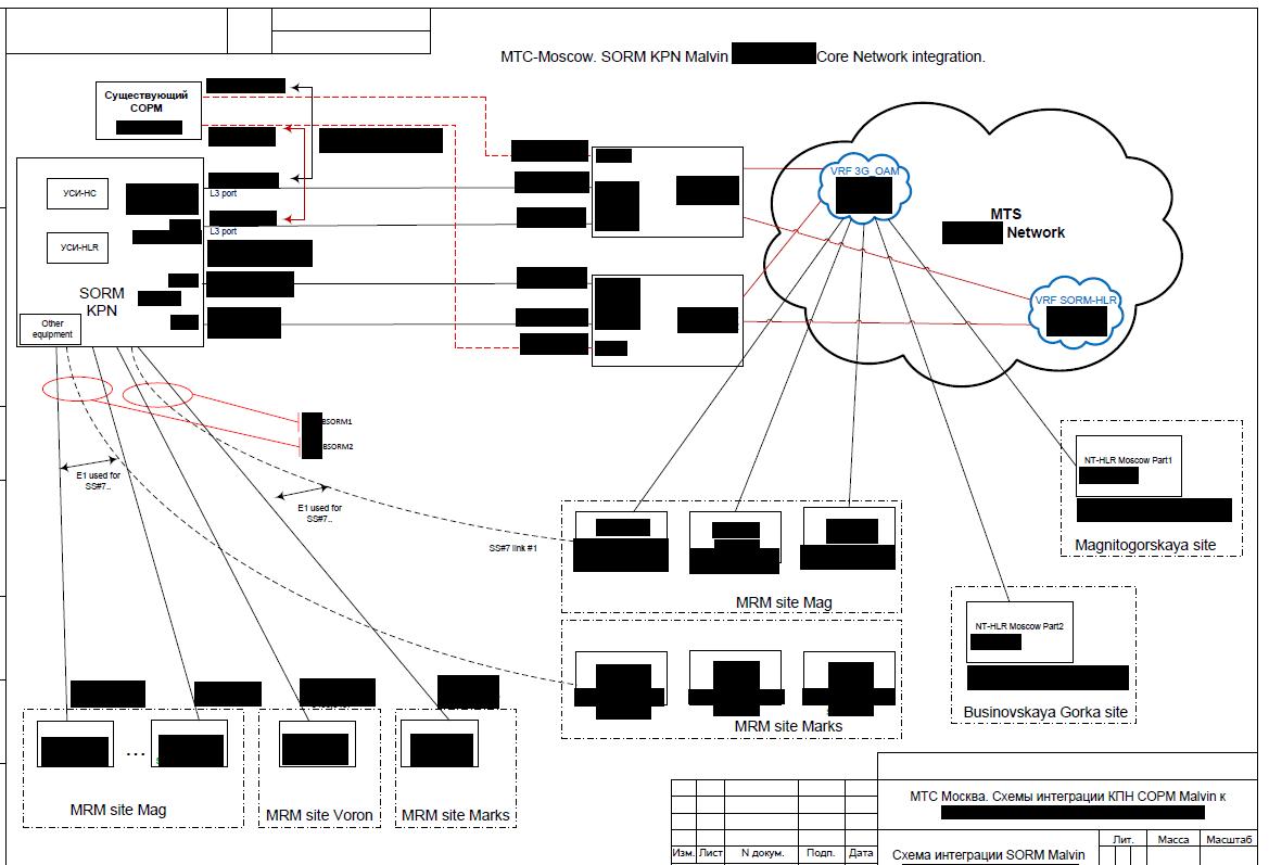 Сотрудник Nokia случайно открыл подробности работы оборудования для СОРМ, поставляемого МТС - 2