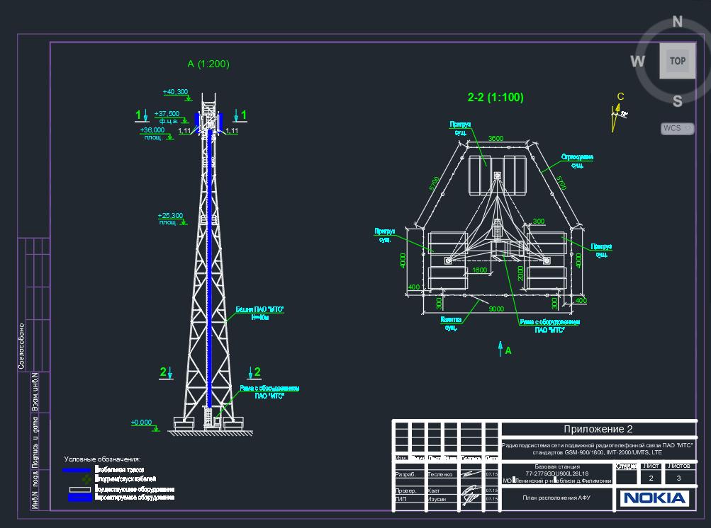 Сотрудник Nokia случайно открыл подробности работы оборудования для СОРМ, поставляемого МТС - 5