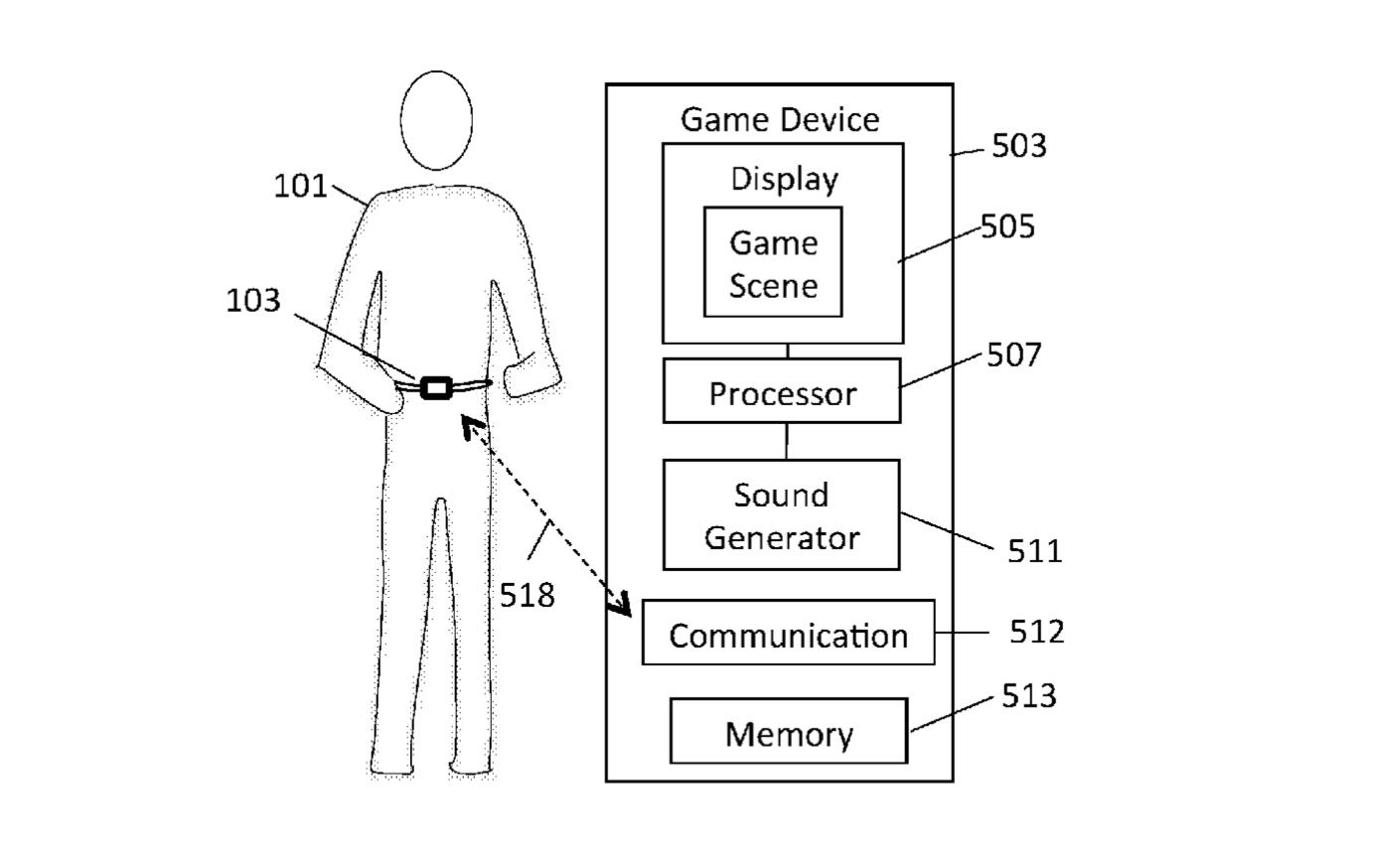 Качаем пресс с помощью игрового контроллера, или 8 необычных патентов на устройства ввода - 2