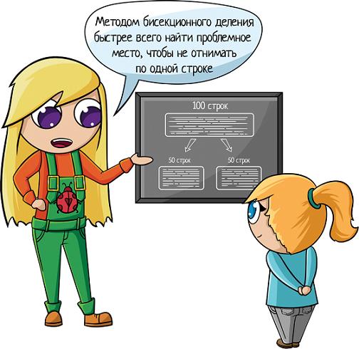 Метод бисекционного деления в тестировании - 3