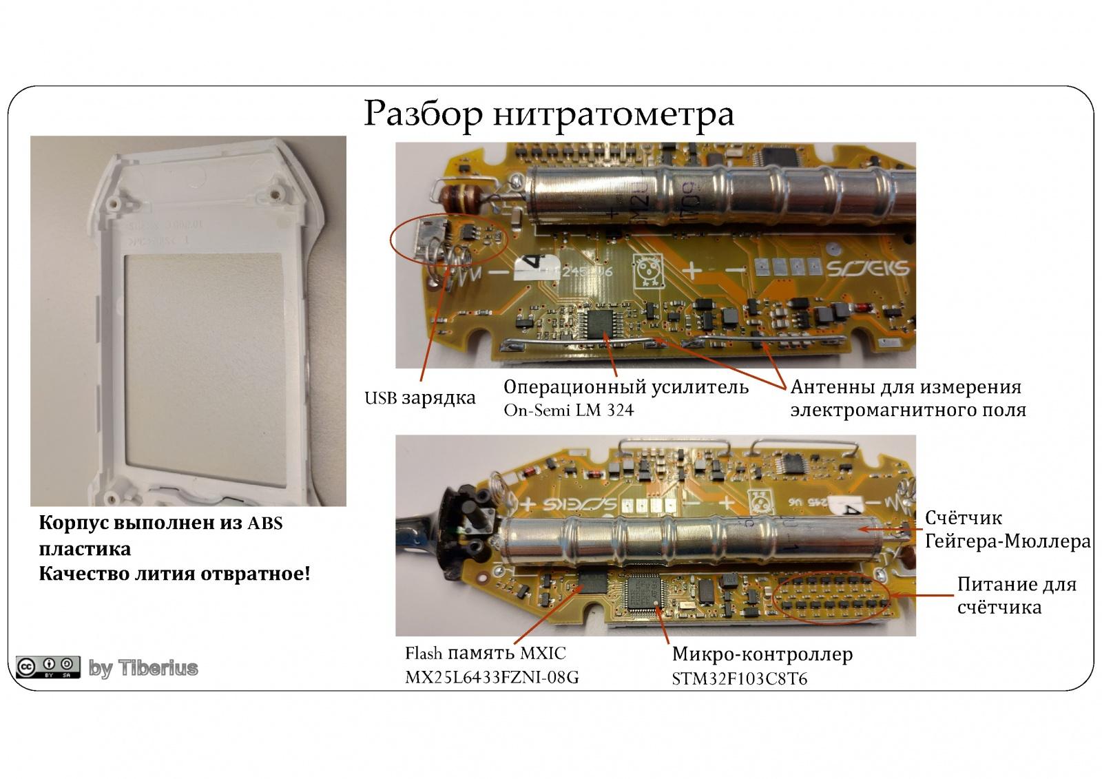 Нитраты в продуктах: магазины Швейцарии vs магазины России vs дача - 7