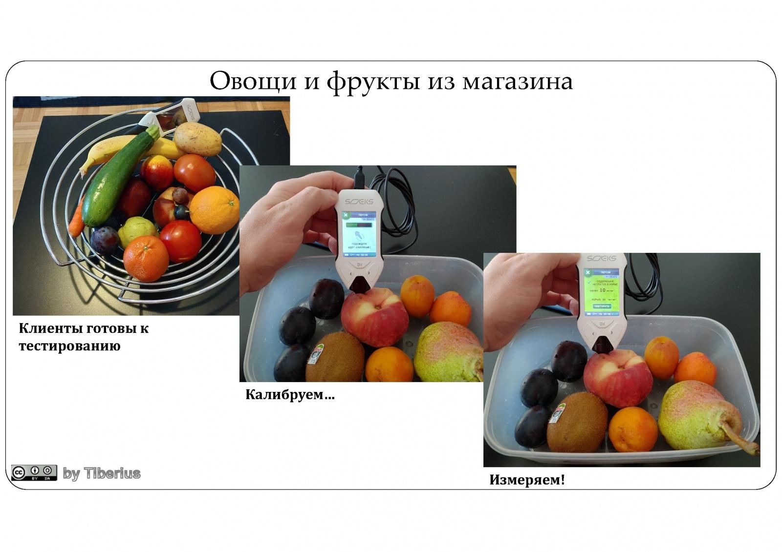 Нитраты в продуктах: магазины Швейцарии vs магазины России vs дача - 9