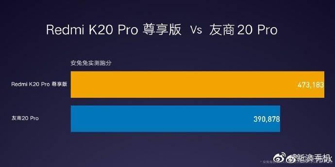 Обновленный Redmi K20 Pro на Snapdragon 855 Plus значительно улучшил свои результаты в AnTuTu