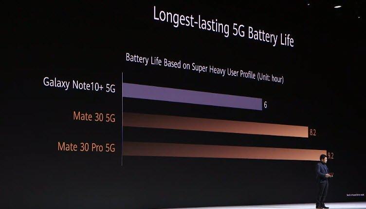 Представлены флагманские камерофоны Huawei Mate 30 и Huawei Mate 30 Pro