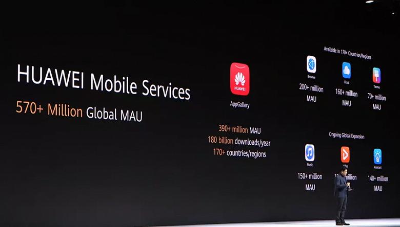 Санкции США заработали. Флагманские Mate 30 стали первыми смартфонами Huawei без приложений Google для Android