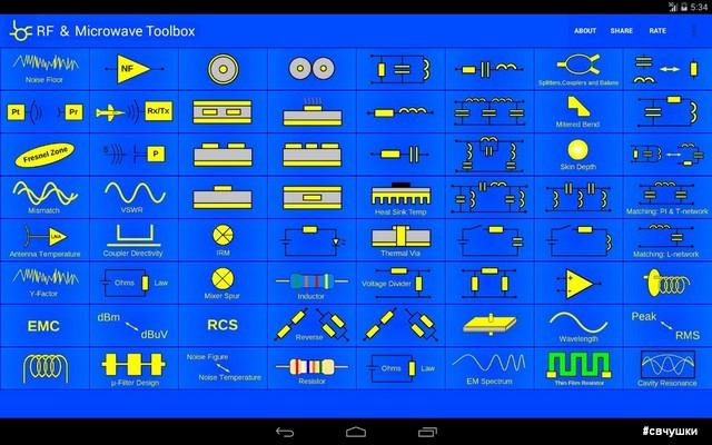 Android для радиоинженера (и не только) - 1