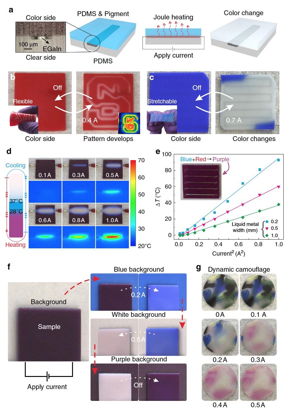 Живое разноцветное желе: принятие решений на уровне материала без участия центрального процессора - 3