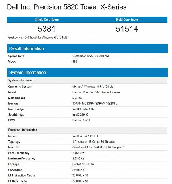 Появились первые результаты тестирования 18-ядерного флагмана Intel Core i9-10980XE