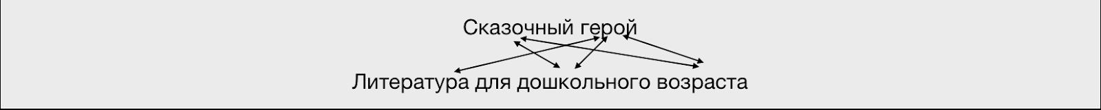 Применение сиамских нейросетей в поиске - 3