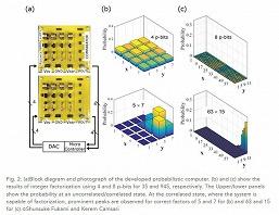 Создан квантовый компьютер «для бедных», работающий при комнатной температуре