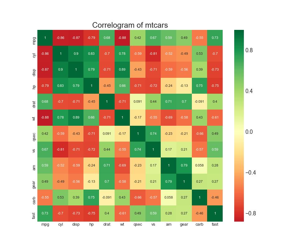50 оттенков matplotlib — The Master Plots (с полным кодом на Python) - 10