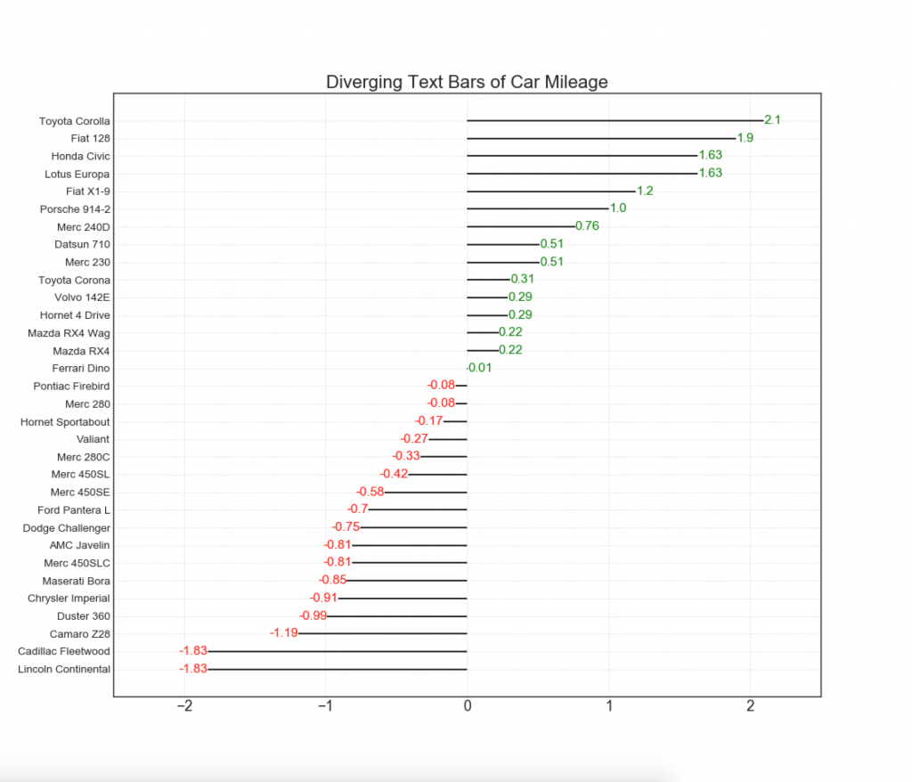 50 оттенков matplotlib — The Master Plots (с полным кодом на Python) - 14