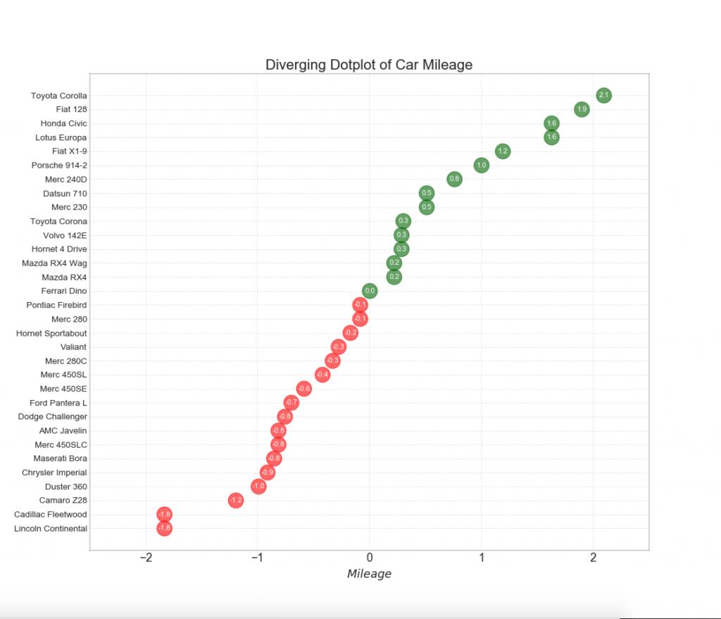 50 оттенков matplotlib — The Master Plots (с полным кодом на Python) - 15