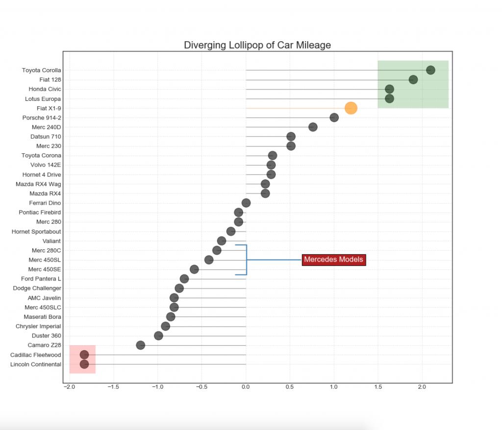 50 оттенков matplotlib — The Master Plots (с полным кодом на Python) - 16