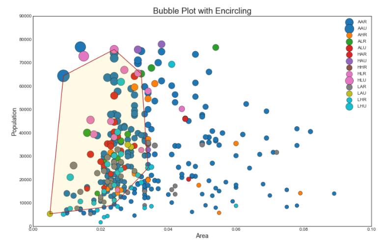50 оттенков matplotlib — The Master Plots (с полным кодом на Python) - 3