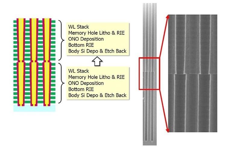 Samsung выпустил «неубиваемые» SSD - 4