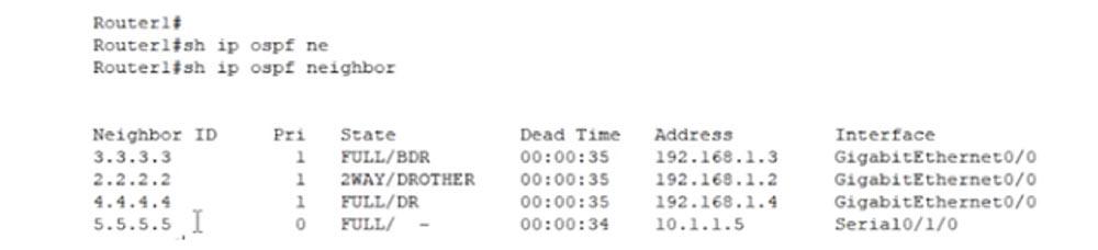 Тренинг Cisco 200-125 CCNA v3.0. День 46. Проверка работы OSPF - 13