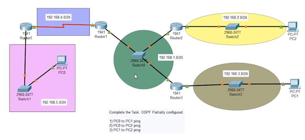 Тренинг Cisco 200-125 CCNA v3.0. День 46. Проверка работы OSPF - 16