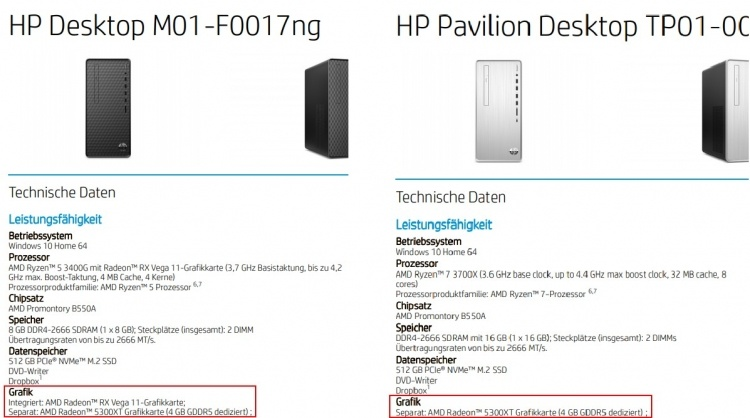 AMD готовит видеокарту начального уровня Radeon RX 5300 XT