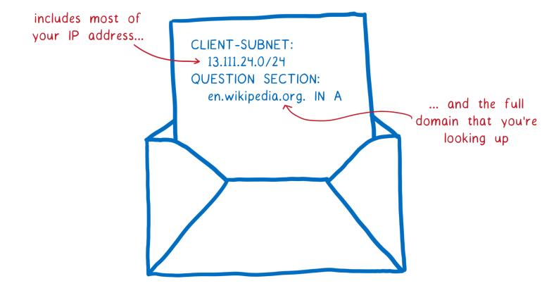 Firefox и Chrome будут шифровать DNS-запросы и обходить цензуру - 1