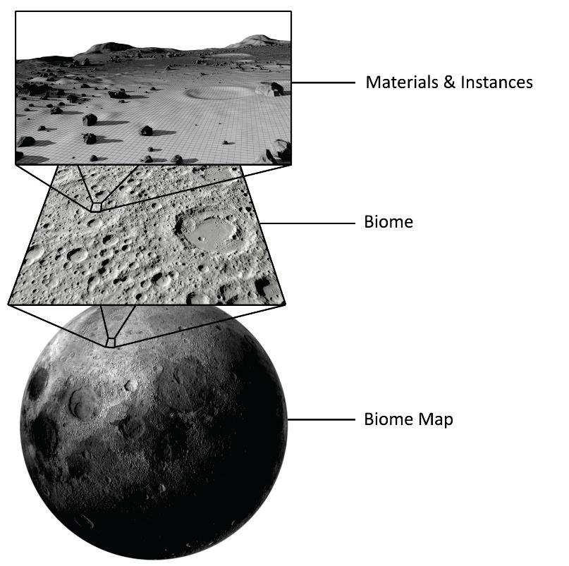 Процедурное создание лун - 15